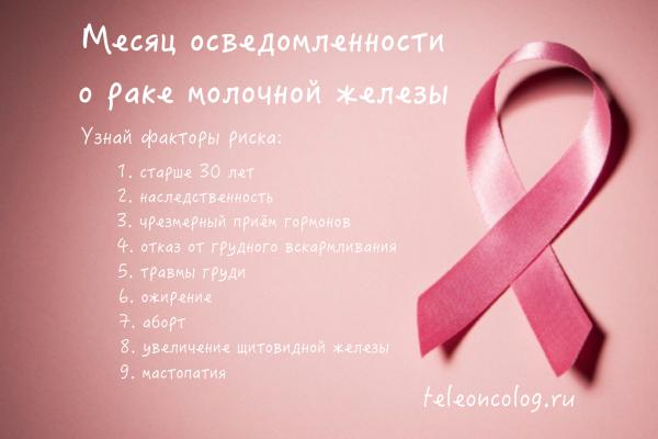 рак молочный железы - Телеонколог